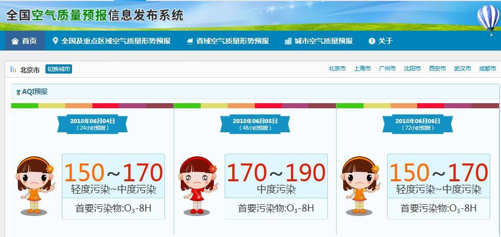 未来几日臭氧成北京首要污染物 对喉咙眼睛伤害大