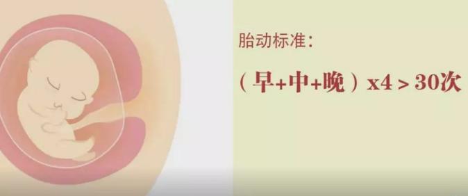 @千万中国孕妇:胎动正不正常看这个标准就够了!