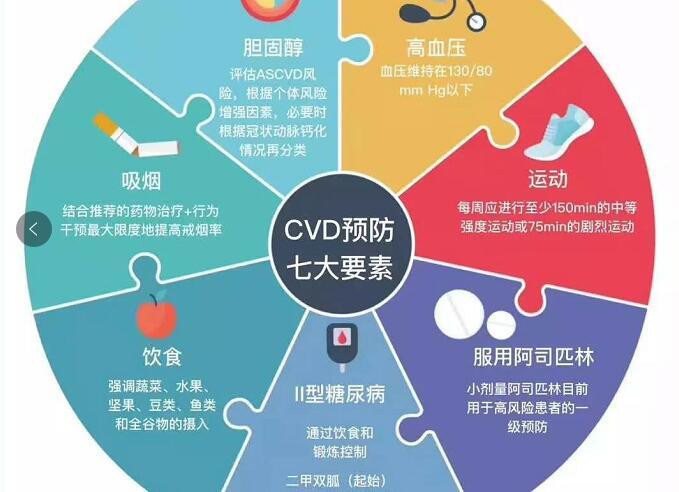 赵冬教授:阿司匹林仍然是重要的抗栓治疗选择