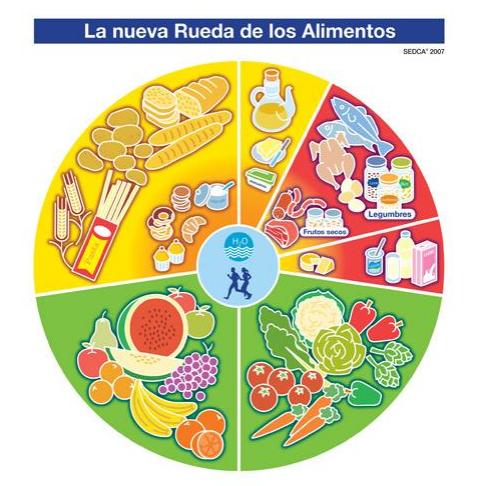 健康国家的是怎么吃的?各国都有个健康核心