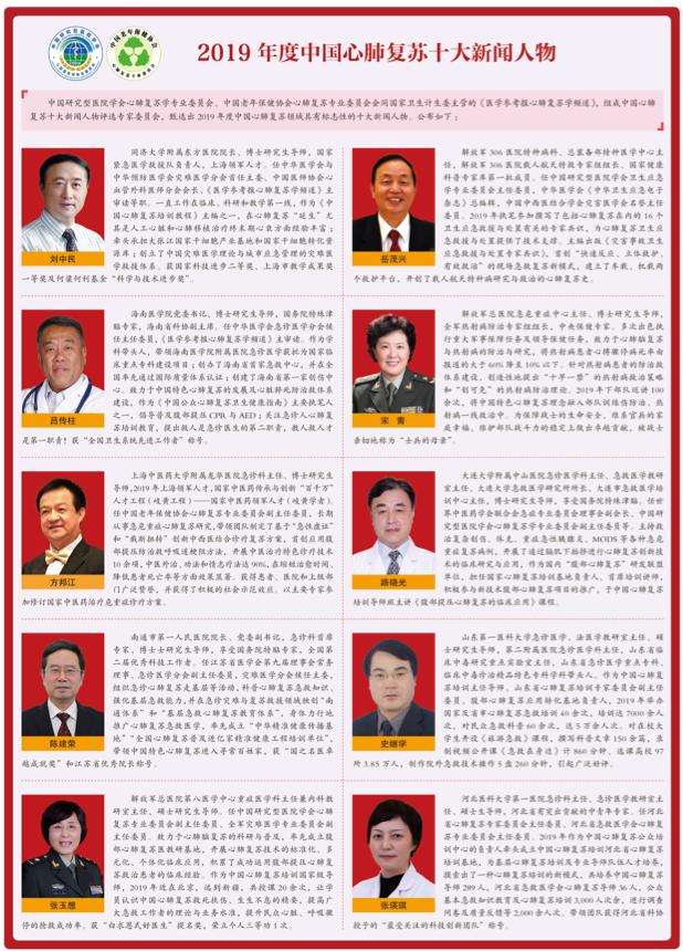 2019年度心肺复苏与精准健康传播十大新闻人物揭晓