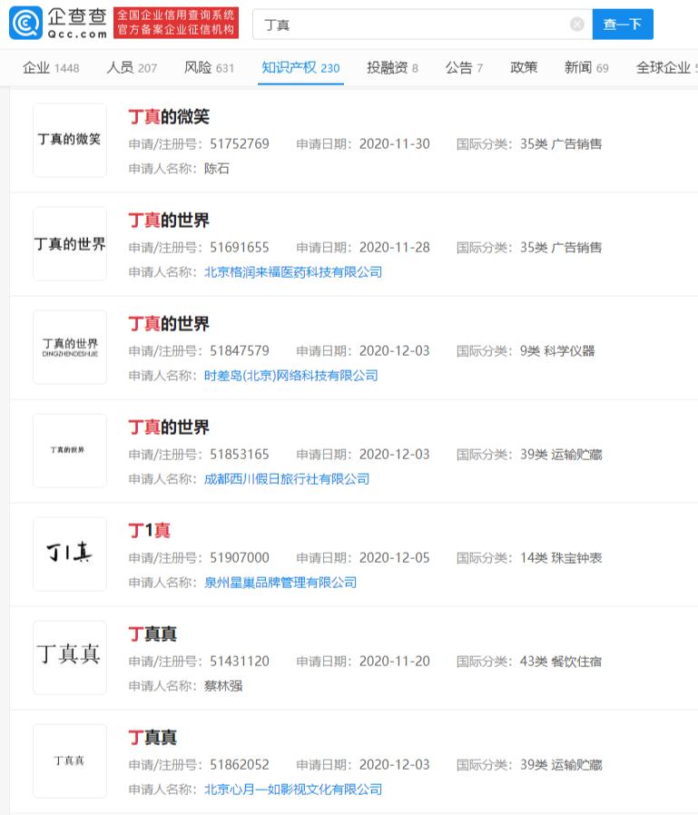 """一个月内""""丁真""""商标申请达上百件 ,价格涨近20万"""
