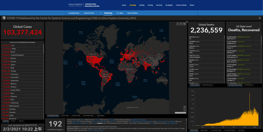 全球新增新冠确诊病例连续三周下降,全球疫情拐点来了吗?