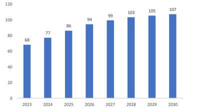 PD-1抗体药撑起信达2020年业绩